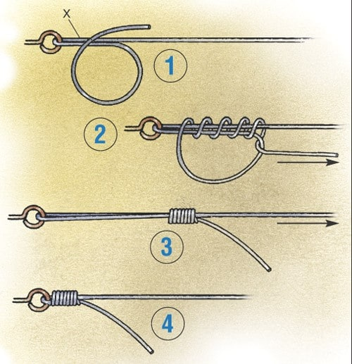 what is the best fishing knot